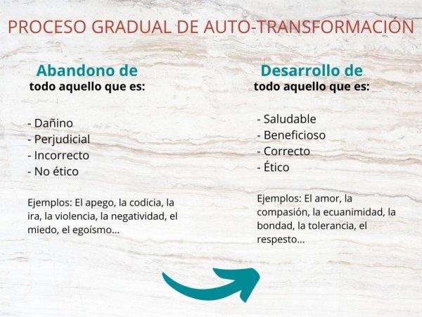 proceso-gradual-de-autotransformacion